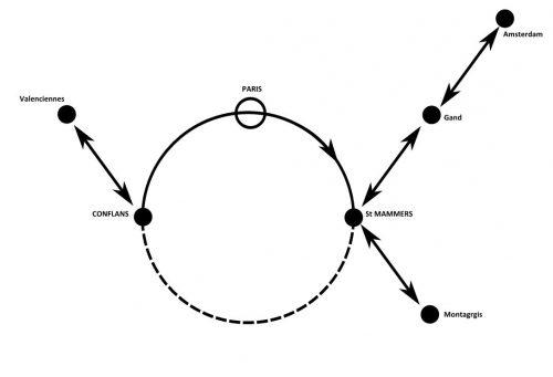 Schéma spatiogénétique de Claire et Pascal.